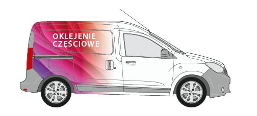 Rodzaje oklejenia pojazdu - pełne oklejenie, częściowe oklejenie oraz oklejenie folią plotowaną